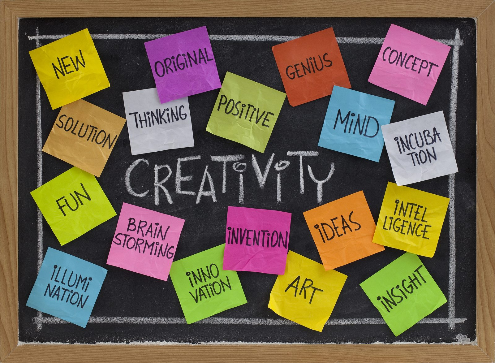 scholarly legal writing as cultivation of creative thinking and imagination Facione, pa, critical thinking: what it is and why it counts  2011 update page 4 now, consider the example of the team of people trying to solve a problem.